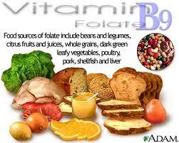 foodsorcesfolicacid