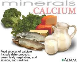 foodsourcescalcium