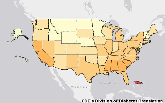 diabetes2000us