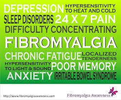 fibromyalgia-bulletin-board-of-symptoms