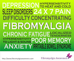 fibromyalgia-bulletin-board-of-symptoms