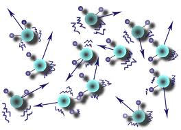 vibrating-molecules-nutrient-scanner-nir